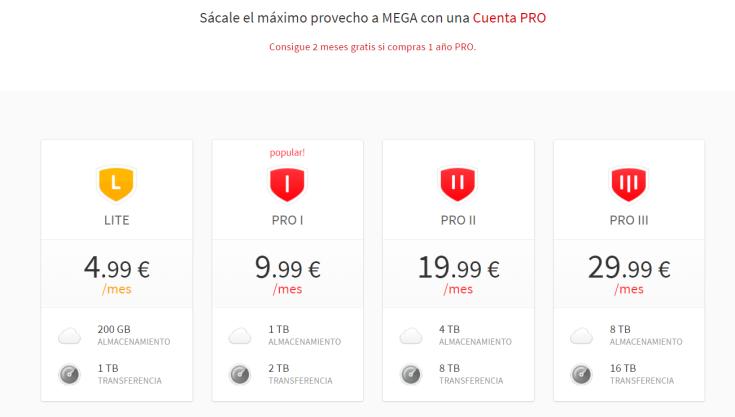 servicios PRO de MEGA